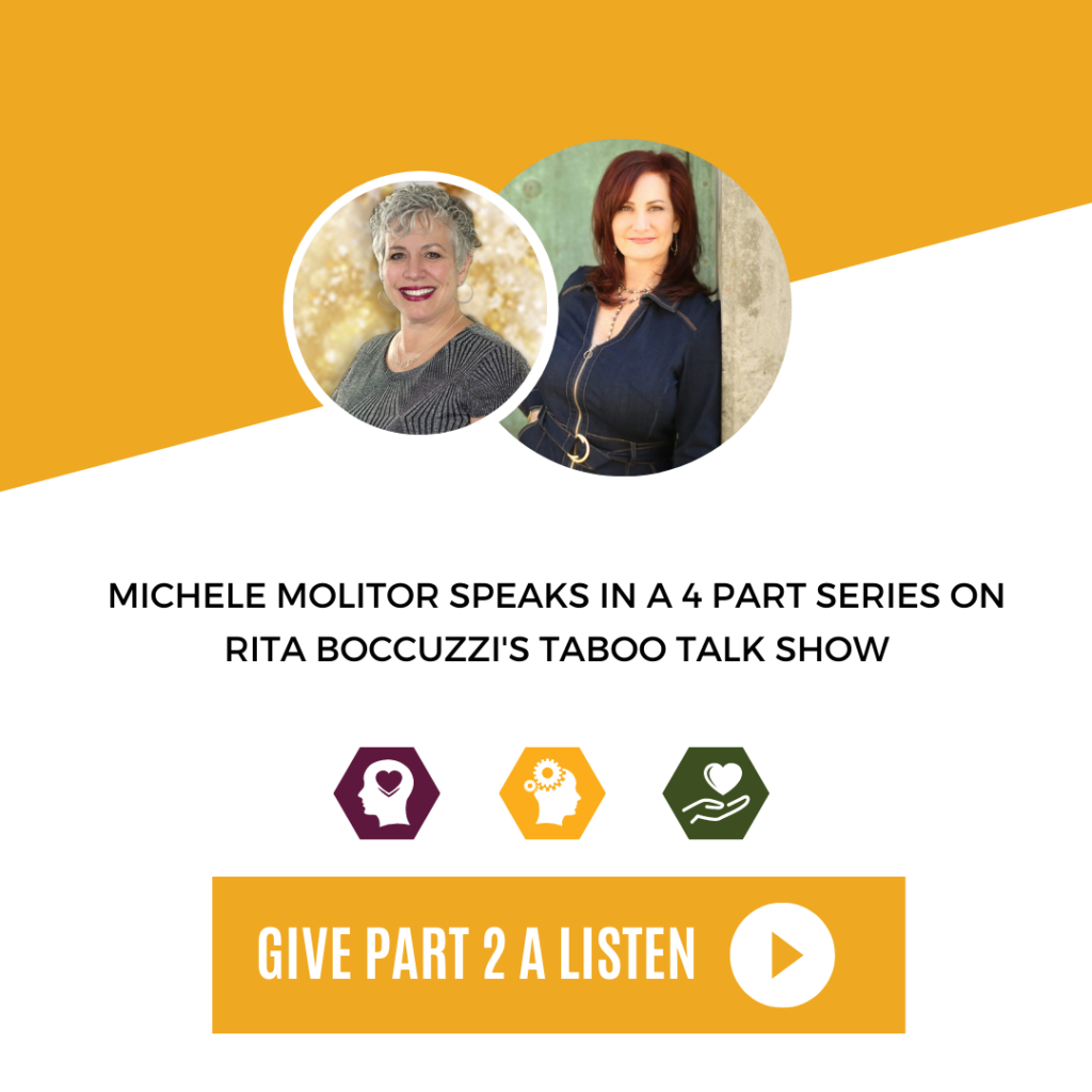 Part 2 – TABOO TALK – CHANGE THE CONVERSATIONS